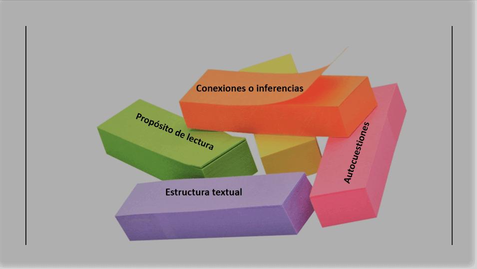 para la instrucción en estrategias de comprensión lectora.