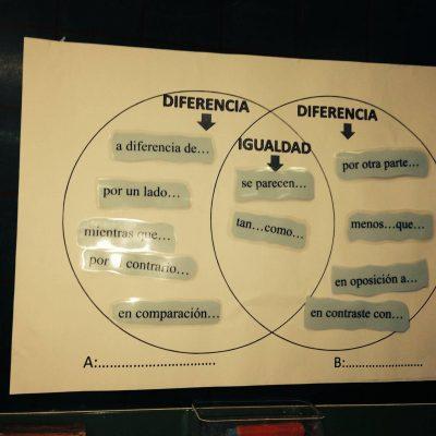 Palabras-clave Comparación-Contraste